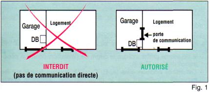 dans le cas o le disjoncteur de branchement est situ en limite de proprit ou dans un local annexe privatif ne communiquant pas directement avec le - Alimentation Electrique D Une Maison